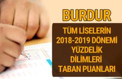 Burdur Lise taban puanları 2018 -2019 nitelikli okullar LGS yüzdelik dilimleri