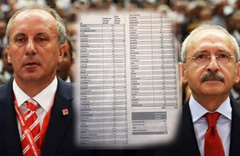 İşte CHP'de krize yol açan liste! 81 ilden 76'sı imza vermiş