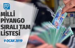 9 Ocak Milli Piyango sıralı tam listesi bilet sorgulama ekranı