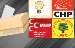 CHP ve MHP bu ankete şaşıracak!