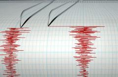 Son deprem 7.1 büyüklüğünde meydana geldi yer Peru!