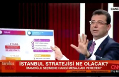 Ahmet Hakan süre bitti deyip İmamoğlu yayınını kesti