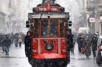 İstanbul'da hava durumu! Kar var mı?