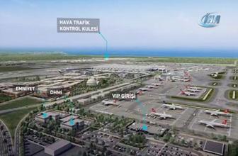 İGA, İstanbul Yeni Havalimanı'nı 3D animasyon film ile anlattı