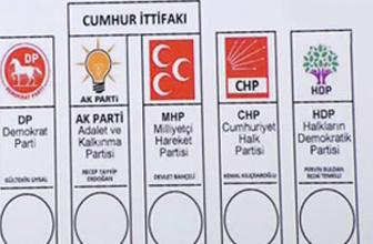 Cumhur İttifakı'nda ortak oylar nasıl hesaplanacak?