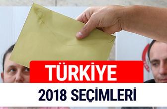 Seçim Sonuçları 2018 Cumhurbaşkanlığı seçimi sonucu