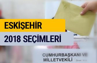 Seçim sonuçları 2018 Eskişehir YSK sonucu