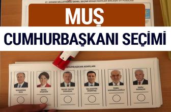 Muş Cumhurbaşkanları oy oranları YSK Sandık sonuçları
