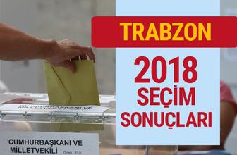 Trabzon seçim sonucu 2018 Trabzon milletvekili sonuçları