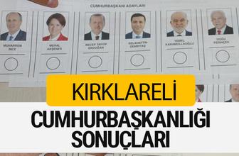 Kırklareli Milletvekilleri 27. dönem 2018 Kırklareli Seçim Sonucu