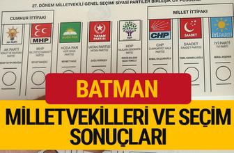 Batman Milletvekilleri 27. dönem 2018 Batman Seçim Sonucu