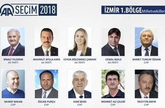 İzmir seçim sonuçlarında sürpriz gelişme! Milletvekilleri değişebilir
