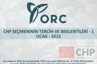 Genel seçim anket sonuçları CHP fena karışacak