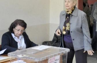 CHP Denizli milletvekili adayları listesi