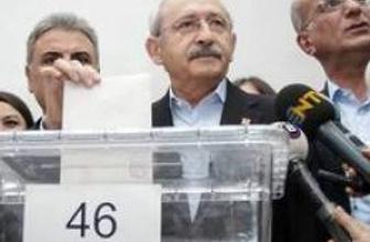 CHP'de değişim: 125 milletvekilinin en az 80'i yenilenecek