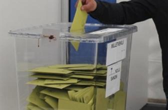 Aydın seçim sonuçları 2015 oy dağılımı