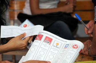 ANTALYA yerel seçim sonuçları 2019 Antalya ilçeleri sonuçları