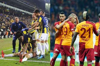 Fenerbahçe Galatasaray maçı ne zaman saat kaçta hangi kanalda