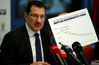 """Ali İhsan Yavuz """"Bizim de kusurumuz vardı"""""""