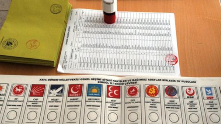 Gaziantep MHP milletvekili adayları kesinleşen liste