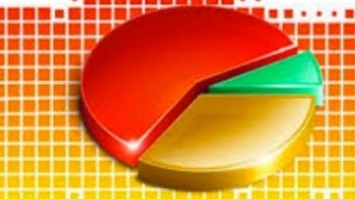 En son erken seçim anketinde partilerin oy oranları