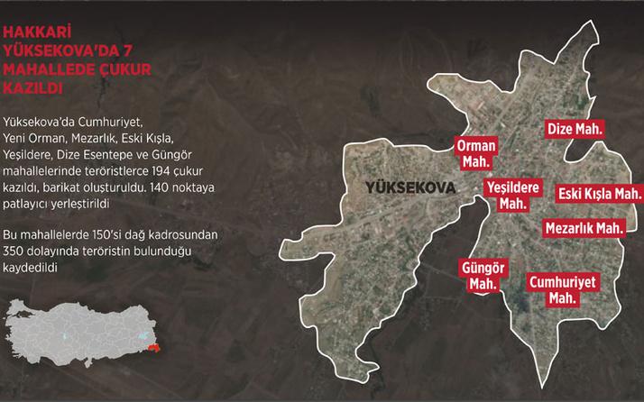 Yüksekova'da operasyon başladı! Patlama sesleri geliyor