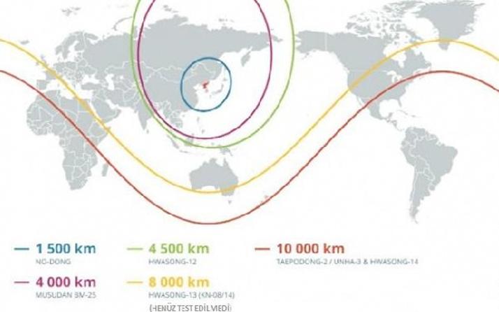 Nükleer başlıklı füze ABD'ye ulaşır mı? İşte yanıtı