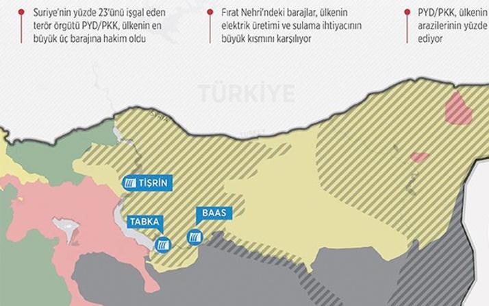 Terör örgütü PKK 3 barajı ele geçirdi