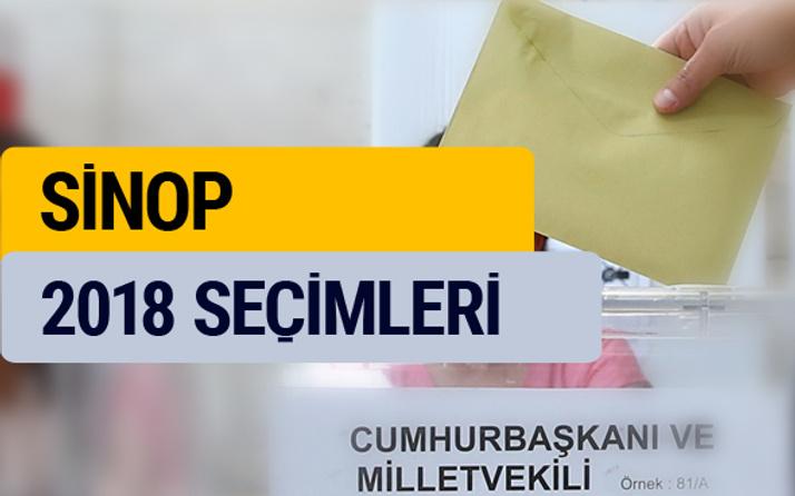 2018 seçim sonuçları Sinop seçim sonuçları