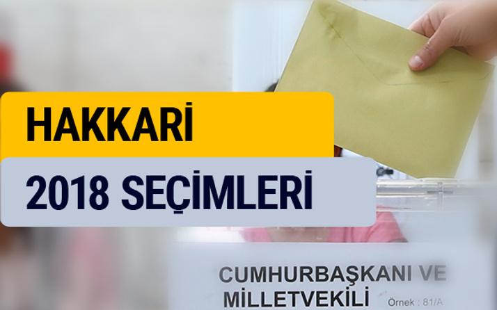 YSK Hakkari genel seçim sonuçları 2018