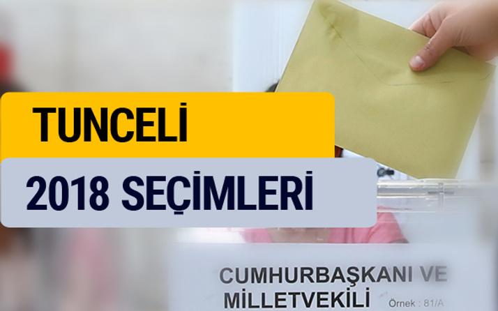 2018 genel seçimi YSK Tunceli sonuçları