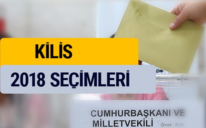 Kilis 2018 seçimleri sonucu YSK oy sonuçları