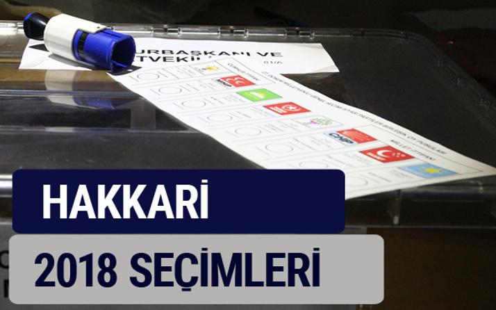 Hakkari oy oranları partilerin ittifak oy sonuçları 2018 - Hakkari
