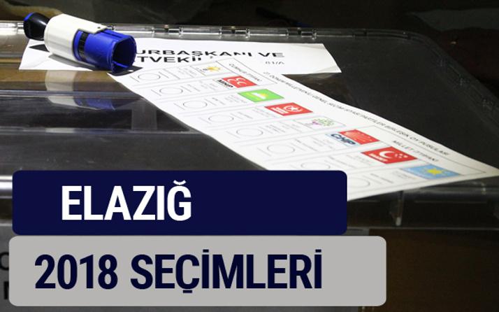 Elazığ oy oranları partilerin ittifak oy sonuçları 2018 - Elazığ