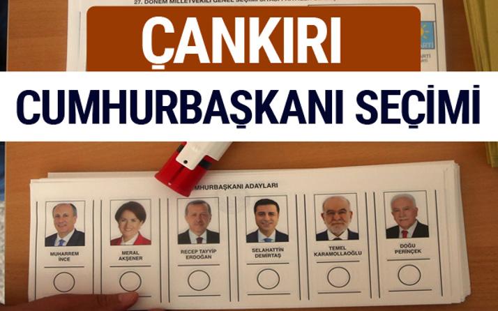 Çankırı Cumhurbaşkanları oy oranları YSK Sandık sonuçları