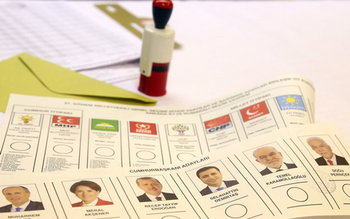 Milletvekilleri listesi 2018 - AKP, CHP, MHP, İyi Parti, HDP 27. Dönem isimleri