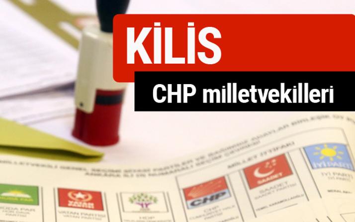 CHP Kilis Milletvekilleri 2018 - 27. dönem Kilis listesi