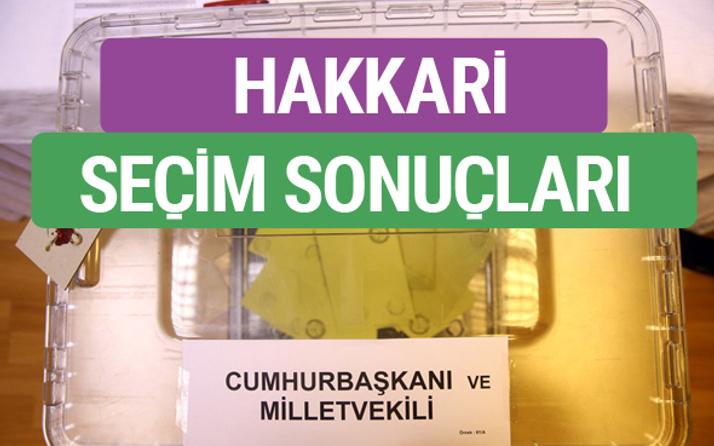 HDP Hakkari Milletvekilleri listesi 2018 Hakkari Sonucu