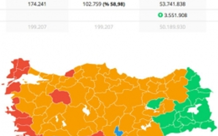 AK Parti oy sonuçları şok etti kaç milletvekili çıkarıyor?