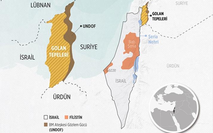 Golan Tepeleri nerede işgal altındaki Golan İsrail için neden önemli?