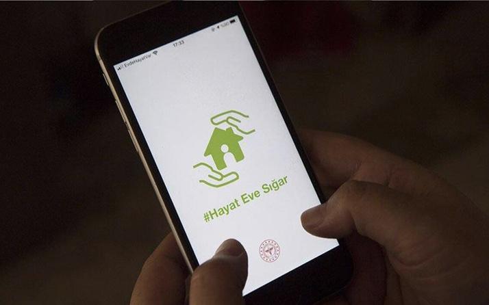 HES kodu alma SMS ile nasıl yapılır  Sağlık Bakanlığı HES kodu alma