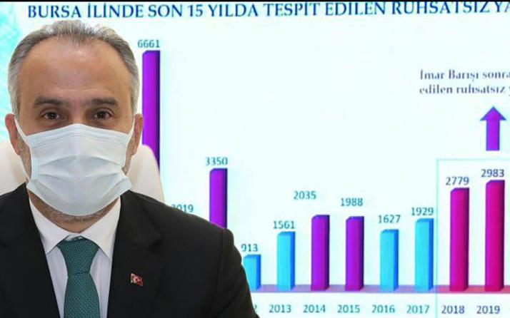 Bursa'da son 15 yılda 45 bin 340 kaçak yapı tespit edildi