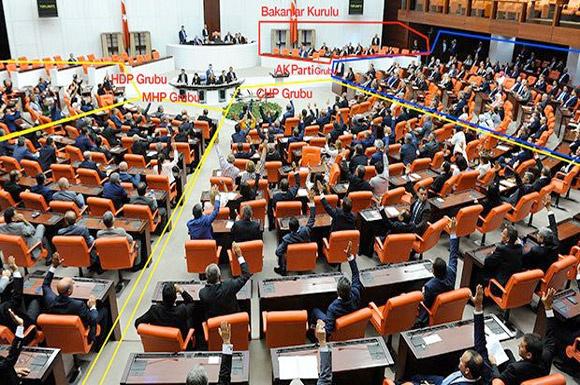 550 milletvekilinin beklediği gün