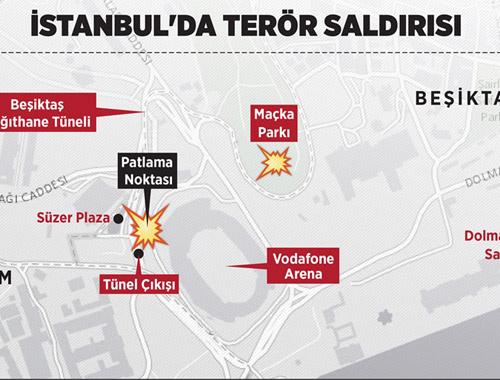 İstanbul patlaması şehit sayısı gerçekte kaç oldu?