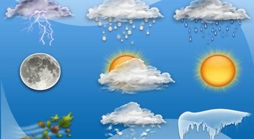 1 Şubat hava durumu