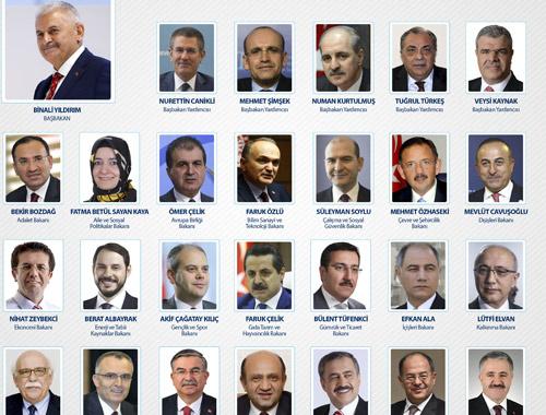 Yeni kabinedeki Davutoğlu'na yakın 2 bakan kim?