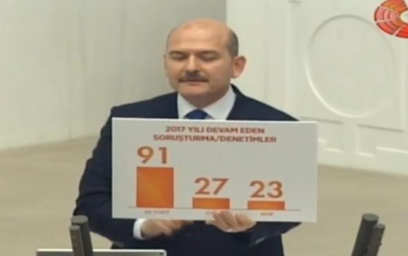 Süleyman Soylu CHP'yi kendi silahıyla vurdu!