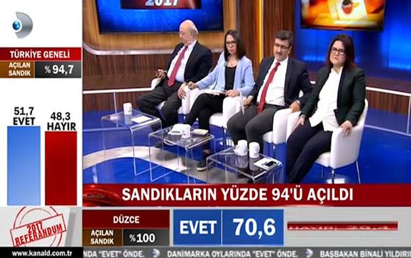 Ahmet Hakan'ın sigara keyfi! İstanbul'da hayırı duyunca...