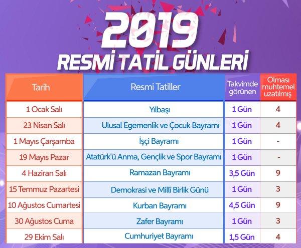 2019da Kaç Gün Tatil Var 2019 Resmi Tatil Iş Takvimi Internet Haber