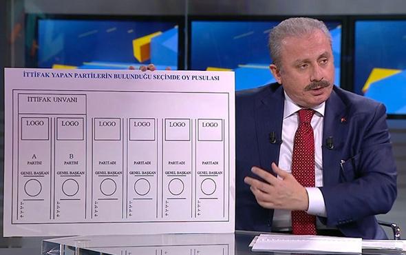 Mustafa Şentop açıkladı! Yeni sistemde nasıl oy verilecek